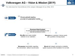 Volkswagen Ag Vision And Mission 2019