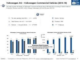 Volkswagen Ag Volkswagen Commercial Vehicles 2014-18