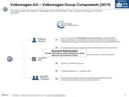 Volkswagen Ag Volkswagen Group Components 2019