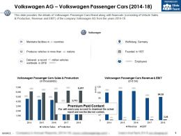 Volkswagen Ag Volkswagen Passenger Cars 2014-18