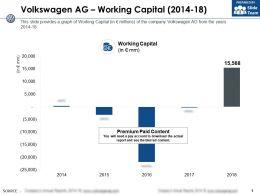Volkswagen Ag Working Capital 2014-18