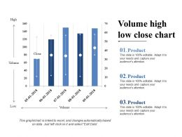 Volume High Low Close Chart Powerpoint Guide