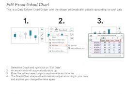 volume_high_low_close_chart_powerpoint_guide_Slide03