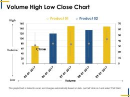 Volume High Low Close Chart Powerpoint Slides