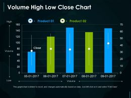 Volume High Low Close Chart Ppt Background Designs