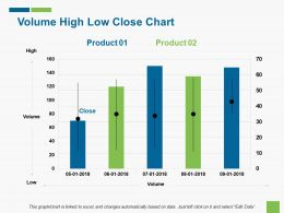 Volume High Low Close Chart Ppt Gallery Gridlines