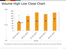 Volume High Low Close Chart Ppt Images Gallery