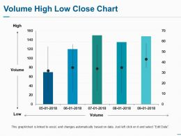 Volume High Low Close Chart Ppt Portfolio Slide Download