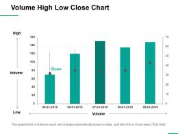 Volume High Low Close Chart Ppt Professional Design Templates