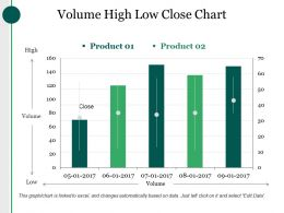 Volume High Low Close Chart Ppt Slide Examples