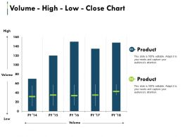 Volume High Low Close Chart Ppt Visual Aids Deck