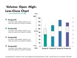 Volume Open High Low Close Chart Finance Ppt Powerpoint Presentation File Styles