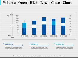 Volume Open High Low Close Chart Ppt Infographic Template Infographic Template