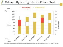 Volume Open High Low Close Chart Ppt Slide Design