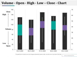 Volume Open High Low Close Chart Ppt Styles Ideas