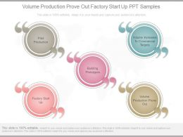 Volume Production Prove Out Factory Start Up Ppt Samples