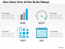 Volume Velocity Variety And Value Big Data Challenges Ppt Slides