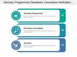 Voluntary Programmed Developers Consultants Verification Inspections Consumer Demand