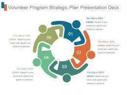Volunteer Program Strategic Plan Presentation Deck