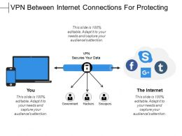 vpn_between_internet_connections_for_protecting_Slide01