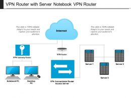 Vpn Router With Server Notebook Vpn Router