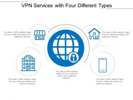 Vpn Services With Four Different Types