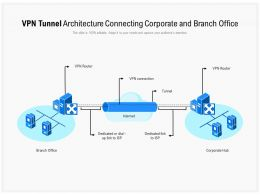 VPN Tunnel Architecture Connecting Corporate And Branch Office