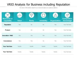 VRIO Analysis For Business Including Reputation