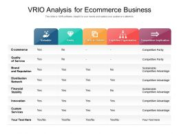 VRIO Analysis For Ecommerce Business