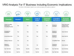 VRIO Analysis For IT Business Including Economic Implications