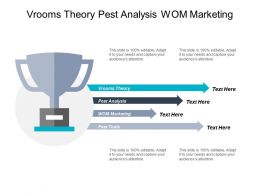 Vrooms Theory Pest Analysis Wom Marketing Pest Tools Cpb