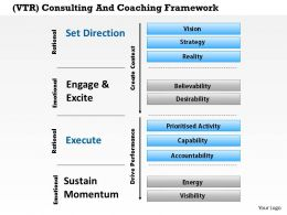 VTR Consulting And Coaching Framework Powerpoint Presentation Slide Template