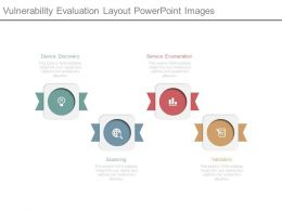 Vulnerability Evaluation Layout Powerpoint Images