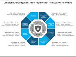 Vulnerability Management Asset Identification Prioritization Remediate