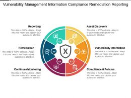 Vulnerability Management Information Compliance Remediation Reporting