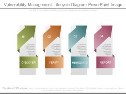 Vulnerability Management Lifecycle Diagram Powerpoint Image