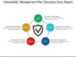 Vulnerability Management Plan Discovery Scan Report