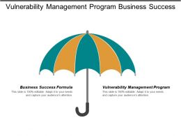 Vulnerability Management Program Business Success Formula Nps Customer Feedback Cpb