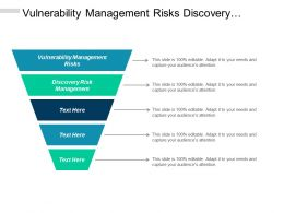 Vulnerability Management Risks Discovery Risk Management Drivers Performance Cpb