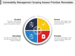 Vulnerability Management Scoping Assess Prioritize Remediate