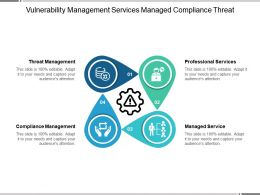 Vulnerability Management Services Managed Compliance Threat