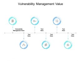 Vulnerability Management Value Ppt Powerpoint Presentation Slides Template Cpb