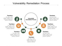 Vulnerability Remediation Process Ppt Powerpoint Presentation Objects Cpb