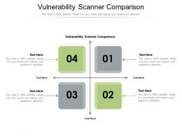 Vulnerability Scanner Comparison Ppt Powerpoint Presentation Infographics Slide Cpb