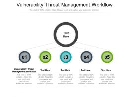 Vulnerability Threat Management Workflow Ppt Powerpoint Presentation File Format Ideas Cpb