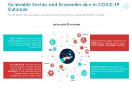Vulnerable Sectors And Economies Due To COVID 19 Outbreak Ppt Powerpoint Presentation Styles Deck
