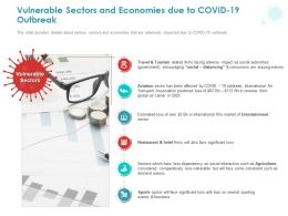 Vulnerable Sectors And Economies Due To COVID 19 Outbreak Social Ppt Powerpoint Presentation Inspiration