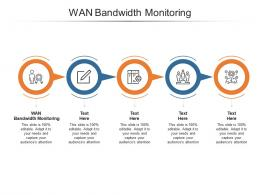 WAN Bandwidth Monitoring Ppt Powerpoint Presentation Pictures Layout Ideas Cpb