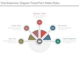 Wan Expansion Diagram Powerpoint Slides Rules