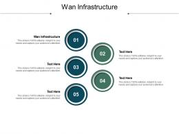 Wan Infrastructure Ppt Powerpoint Presentation Infographics Layout Ideas Cpb